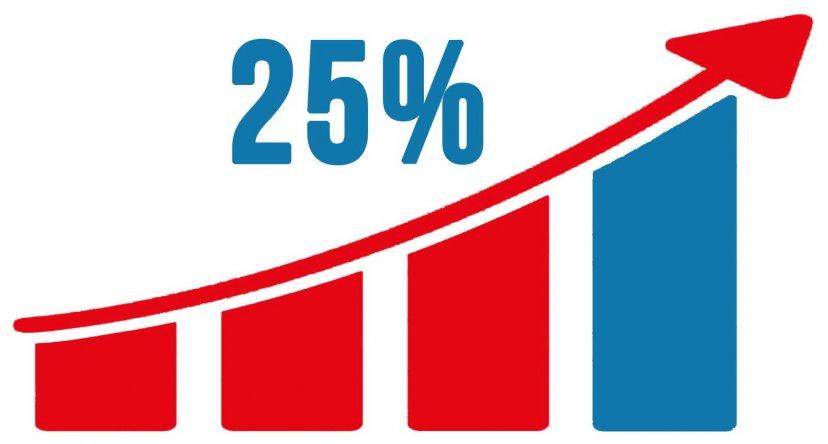 В феврале на Кипре выросли продажи на 25%